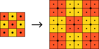 Diagram showing nearest neighbor filtering